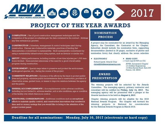 Submit a nomination for a Project of the Year Award in one of six project categories